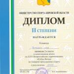Кубок Вятки диплом 2 степени 01.2016